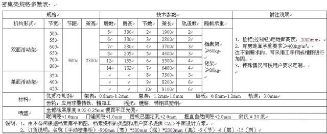 vwin6688规格参数表